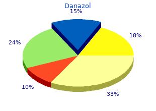 buy danazol 100mg mastercard