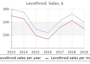 purchase generic levothroid