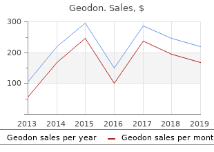 buy geodon 20mg without prescription