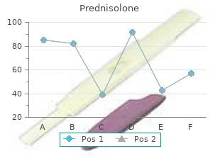 order prednisolone 10 mg with amex