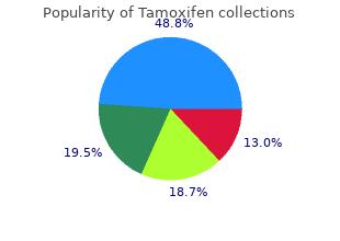buy tamoxifen 20 mg cheap