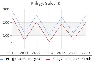 purchase generic priligy pills