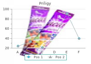 buy discount priligy 60 mg
