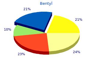 discount bentyl 10 mg otc