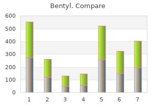 generic 10mg bentyl otc