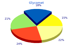 purchase generic glycomet from india
