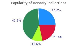 purchase benadryl with amex