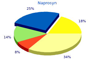buy cheapest naprosyn and naprosyn