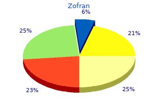 4mg zofran