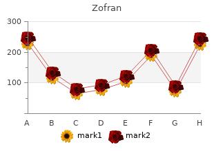 zofran 8 mg cheap