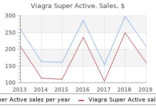 cheap viagra super active on line