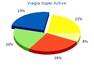buy viagra super active us