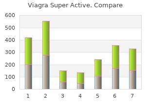 discount viagra super active 25 mg online