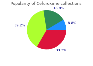 buy discount cefuroxime 250mg on-line