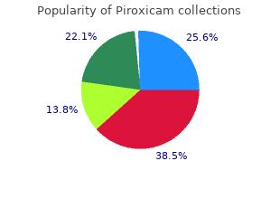 cheap 20mg piroxicam with mastercard