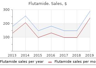 cheap flutamide 250mg without prescription