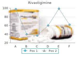 generic 3 mg rivastigimine