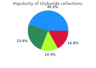 cheapest generic glyburide uk