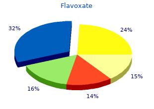 buy generic flavoxate online