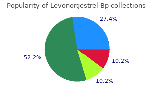 buy levonorgestrel overnight delivery