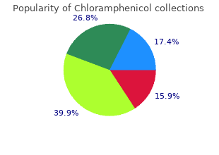 discount chloramphenicol 250mg on line