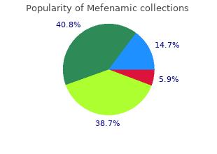 order 500mg mefenamic visa