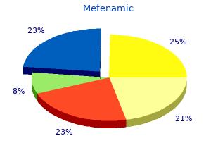 purchase mefenamic toronto