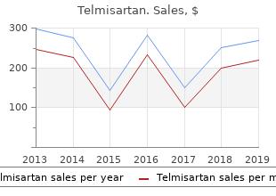 purchase telmisartan with amex