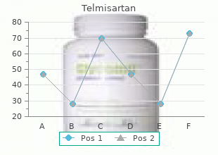 generic telmisartan 20mg without a prescription