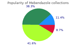 discount 100 mg mebendazole overnight delivery