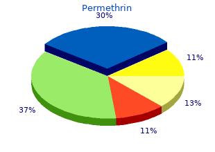 order cheap permethrin on-line