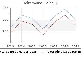 cheap 2 mg tolterodine with amex