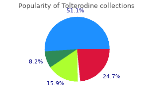 buy tolterodine 2mg lowest price