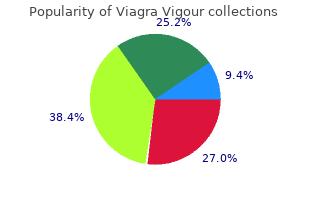 purchase 800mg viagra vigour with visa