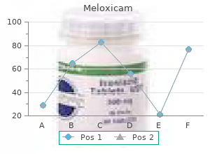 meloxicam 7.5mg on line