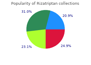 discount 10 mg rizatriptan with visa