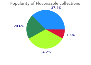 buy 200 mg fluconazole otc