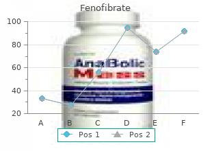 buy fenofibrate 160mg low price