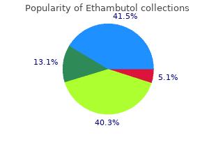 order ethambutol now