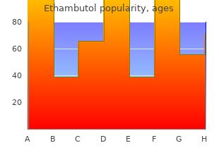 buy generic ethambutol line