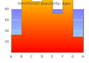 purchase gemfibrozil us