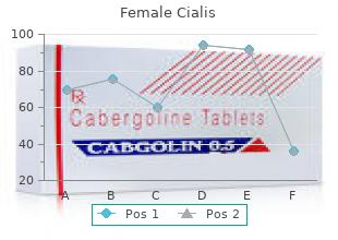order cheap female cialis line